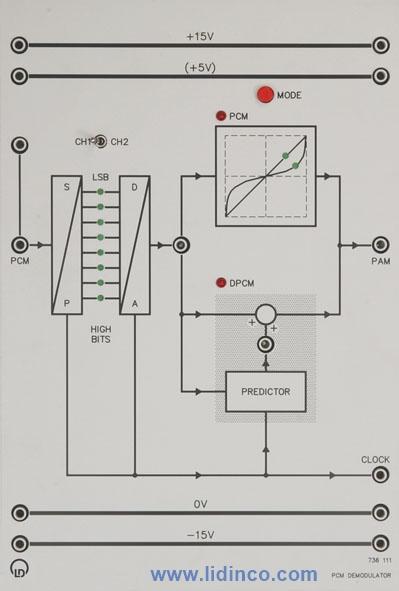 PCM Demodulator