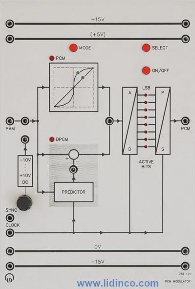 PCM Modulator