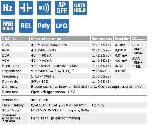 CD800a spec