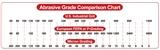 """SILICON CARBIDE PLAIN BACK DISCS - 10"""" Allied Hight Tech 50-11000,50-11003,50-11005,50-11010,50-11015,50-11020,50-110xx"""