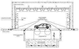 Anchoic Chamber kiểm tra động cơ ô tô