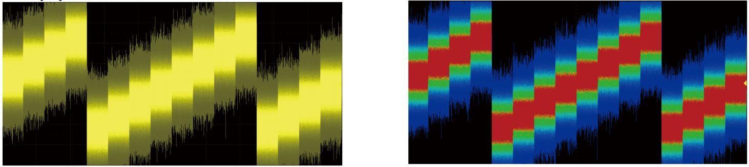 hiển thị ảnh theo cường độ màu