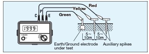 Hướng dẫn đo điện trở chống sét
