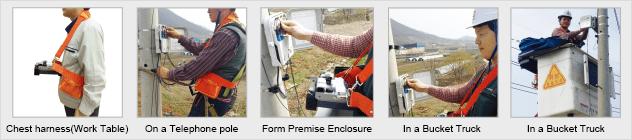 Đeo và sử dụng máy hàn cáp quang