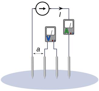 Phương pháp đo tiếp địa 4 cọc