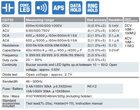 Thông số kỹ thuật đồng hồ vạn năng Sanwa CD732