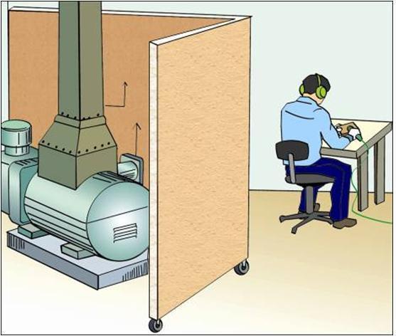 Vách ngăn giúp hạn chế ô nhiễm tiếng ồn
