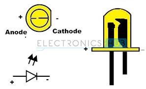 Kiểm tra điôt LED bằng VOM