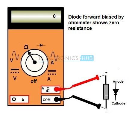 Kiểm tra điôt bằng thang đo điện trở
