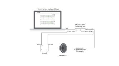 Sơ đồ kết nối audioconnect với máy tính