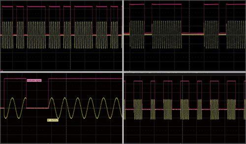 Máy phát tín hiệu RF SSG3000X