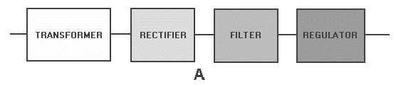 Cấu tạo bộ nguồn một chiều tuyến tính điều chỉnh