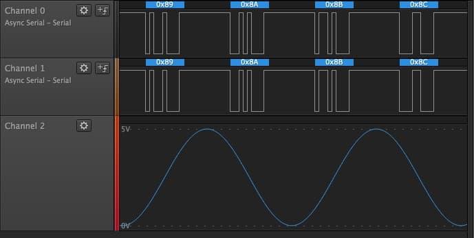 phân tích logic sóng kĩ thuật số và analog
