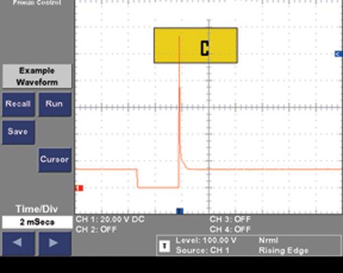 Hình 5: sóng đỉnh của quá trình phun xăng