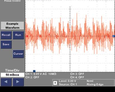 Không chỉ kiểm tra được điện áp và dòng điện bằng oscilloscope