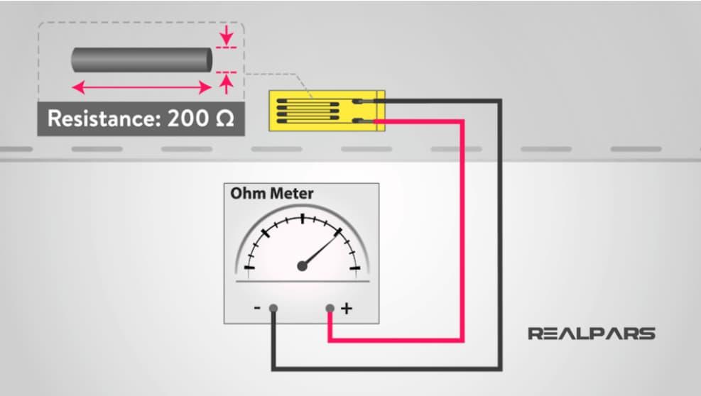 cảm biến đo sức căng strain gauge