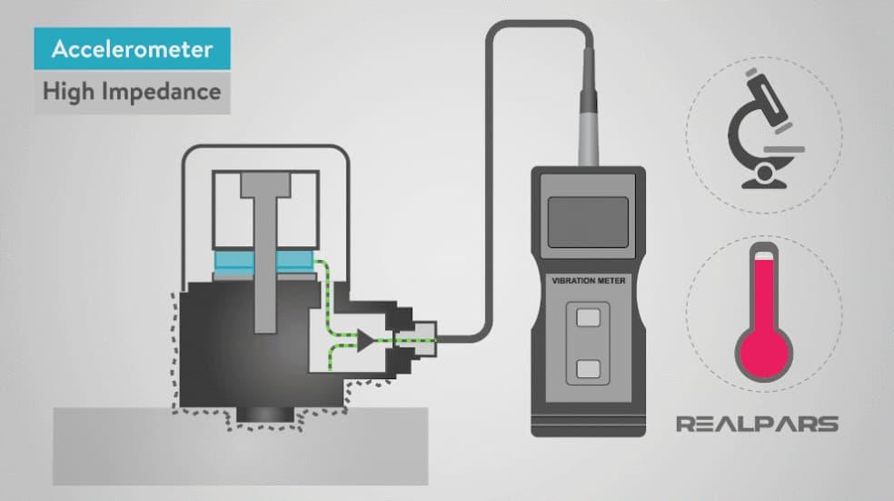 cảm biến gia tốc accelerometer trở kháng cao