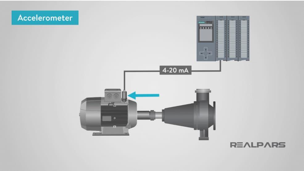 cảm biến rung accelerometer